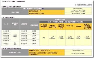 FireShot Capture 26 - 『重要事項』のご案内 - OCN モバイル ONEをお申し込みのお客さまへ - | _ - http___www.ocn.ne.jp_signup_one_